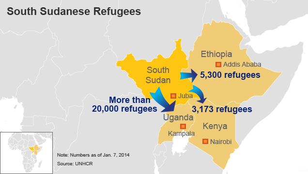 refugeesSS